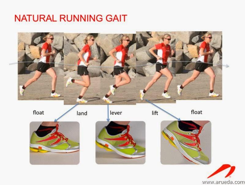 Entender el «running» actual y no morir en el intento. Parte I: Terminología