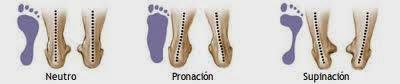 Entender el «running» actual y no morir en el intento. Parte II: Elegir correctamente nuestro calzado.